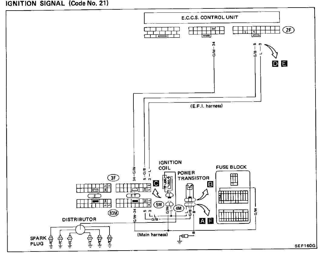 Z31 Wiring Diagram : Z wiring harness diagram images